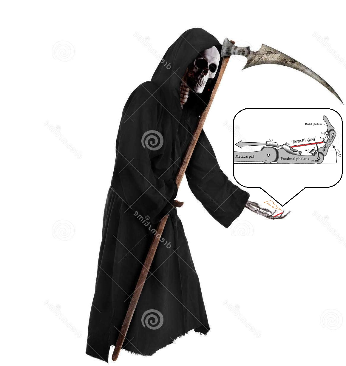 deathfinger